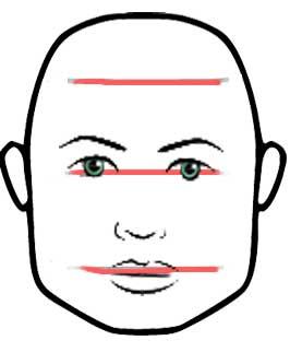 квадратно лице