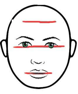 кръгло лице